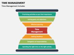 Time management PPT slide 14