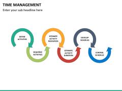 Time management PPT slide 15