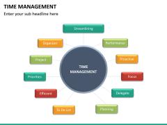 Time management PPT slide 19
