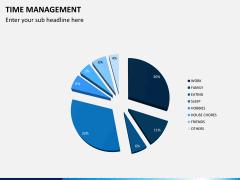 Time management PPT slide 10