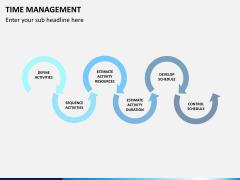 Time management PPT slide 5