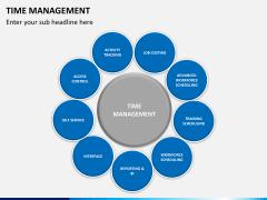 Time management PPT slide 7