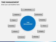 Time management PPT slide 9