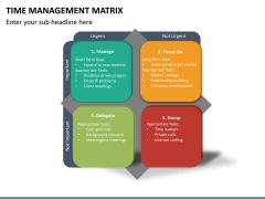 Time management matrix PPT slide 9