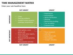 Time management matrix PPT slide 11