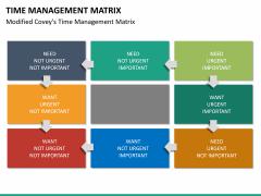 Time management matrix PPT slide 12