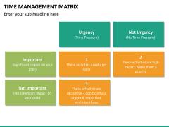 Time management matrix PPT slide 16