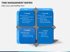 Time management matrix PPT slide 1