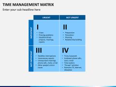 Time management matrix PPT slide 2