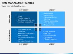 Time management matrix PPT slide 3