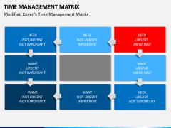 Time management matrix PPT slide 4