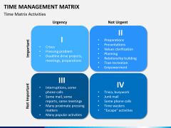 Time management matrix PPT slide 6