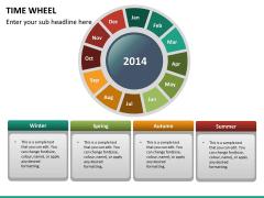 Time wheel PPT slide 17
