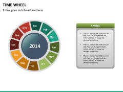 Time wheel PPT slide 19