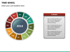Time wheel PPT slide 21