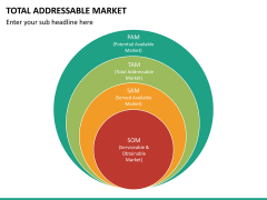 Total addressable market PPT slide 11