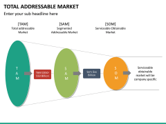 Total addressable market PPT slide 20