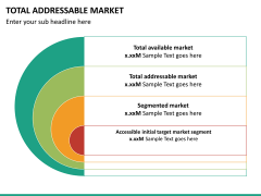 Total addressable market PPT slide 12