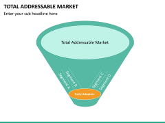 Total addressable market PPT slide 14
