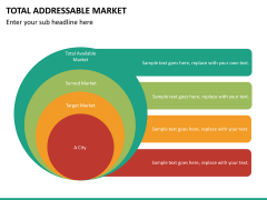 Total addressable market PPT slide 15