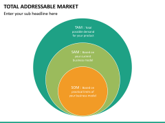Total addressable market PPT slide 17
