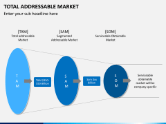 Total addressable market PPT slide 10