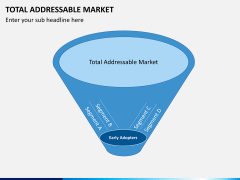 Total addressable market PPT slide 4