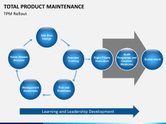 Total productive maintenance PPT slide 9