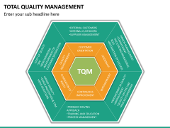 Total quality management PPT slide 16