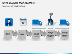 Total quality management PPT slide 1