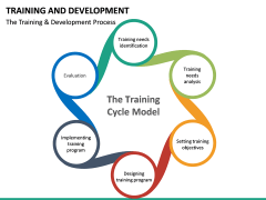 Training and development PPT slide 34