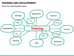 Training and development PPT slide 43