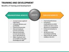 Training and development PPT slide 46