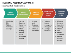 Training and development PPT slide 48