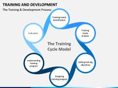 Training and development PPT slide 10
