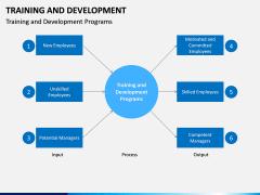 Training and development PPT slide 15