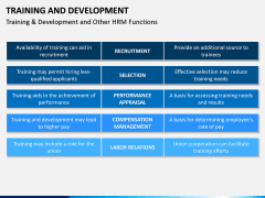 Training and development PPT slide 17