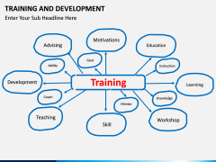 Training and development PPT slide 19