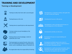 Training and development PPT slide 5