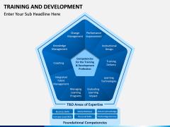 Training and development PPT slide 6