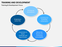 Training and development PPT slide 8