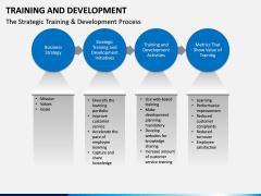Training and development PPT slide 9