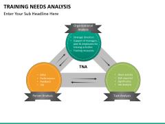Training needs analysis PPT slide 20