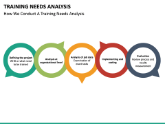 Training needs analysis PPT slide 34