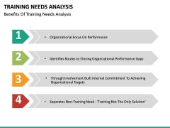 Training needs analysis PPT slide 38