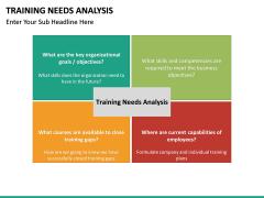 Training needs analysis PPT slide 21