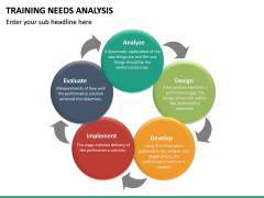 Training needs analysis PPT slide 24