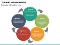 Training needs analysis PPT slide 24