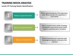 Training needs analysis PPT slide 26