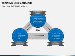 Training needs analysis PPT slide 1